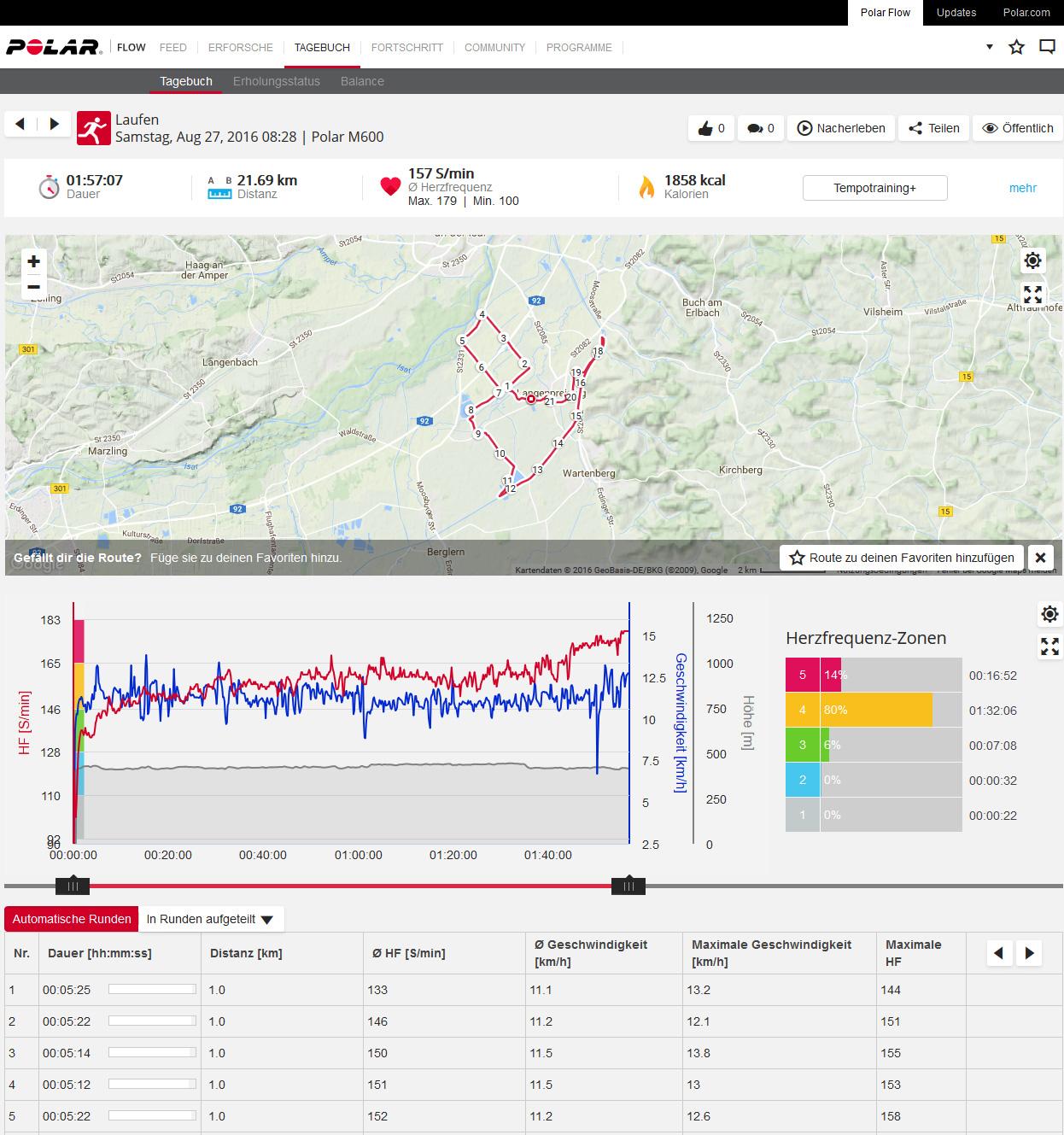 Test Polar M600 Sportuhr beim Halbmarathon