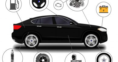 Automobilbau - Testen von Sicherheit, Qualität und Haltbarkeit.