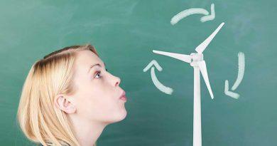 Windenergie - regenerative Energie.