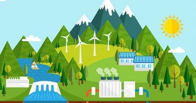 Nachhaltigkeit - erneuerbare Energien: Strom, Wind, Wasser und Solar.