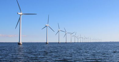 Windkraft, Windenergie, Windräder.