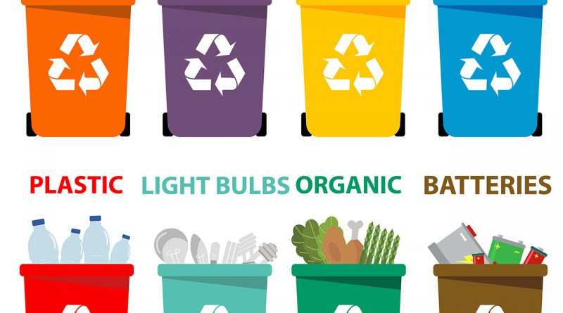 Recycling, Umwelttechnik und Luftreinhaltung. Betrifft Trink- und Abwasser, Rohstoffe und Energien, sorgt für mehr Nachhaltigkeit.